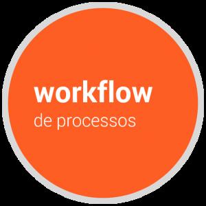 sysnovare-bpm-suite-af-workflow