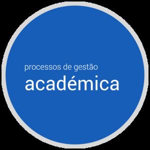sigarra-af-gestao-academica